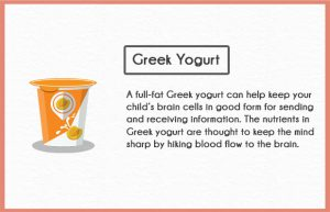 Greek yogurt benefits