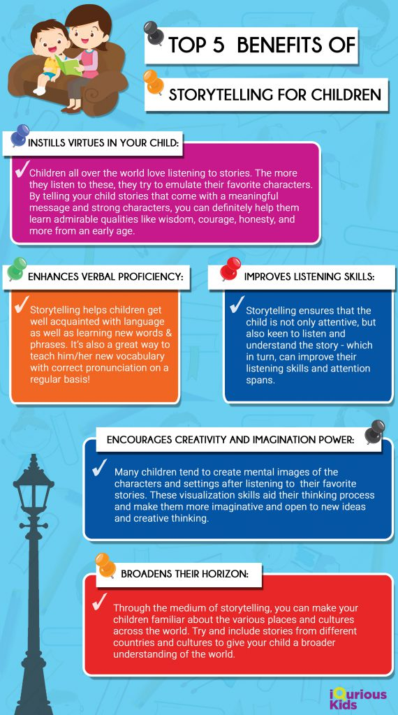 Storytelling benefits for kids